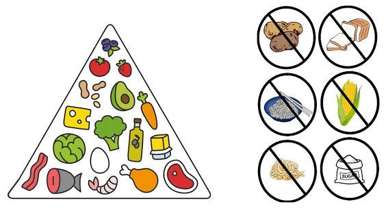 糖尿病人不能吃的12种禁忌食物