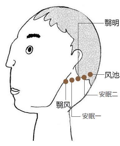 常见失眠的原因有3种!中医教你失眠治疗小妙招!