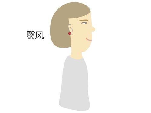 翳风穴为改善耳鸣、重听的重要穴位之一,通过刺激改善脑部血液流动的有助预防耳鸣重听